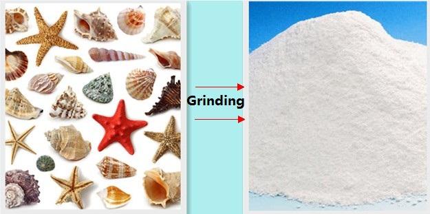 Natural shell powder grinding mill